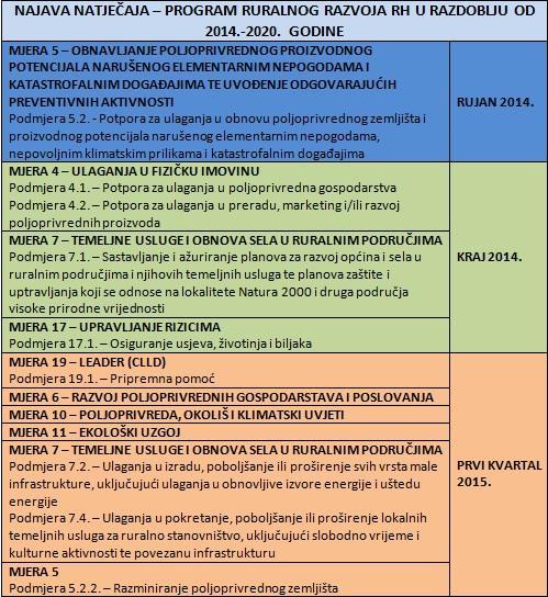 najava-program-2014.-2020
